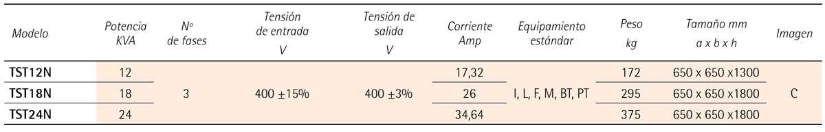 Acondicioanadores electrónicos MINISTATIC TST - IREM