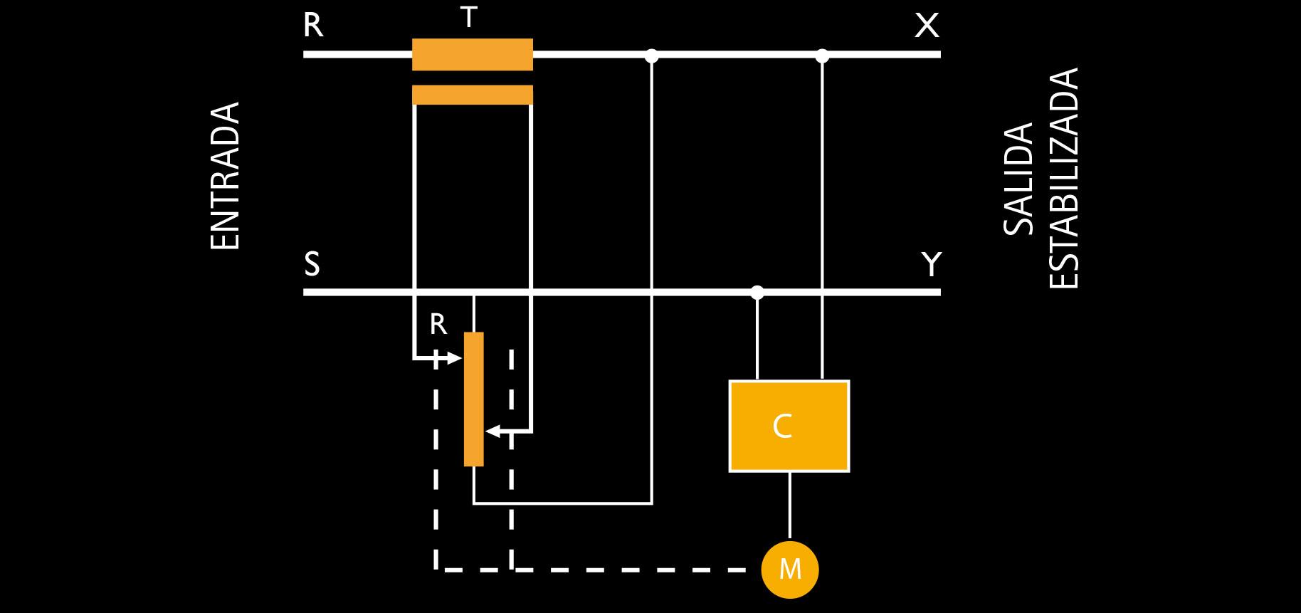 IREM grafico estabilizadores automaticos de tension MONOFASICO - SERIE-M