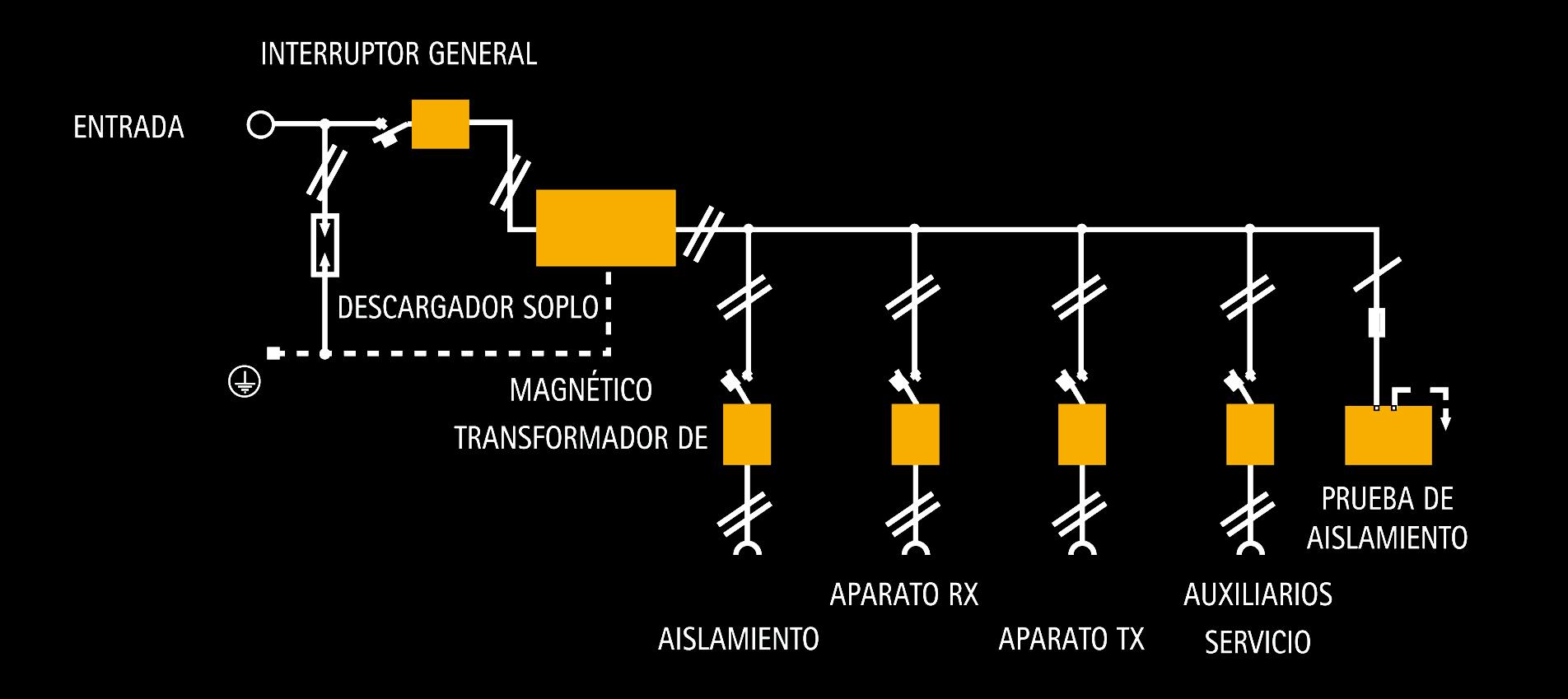 Fuentes de alimentación integradas IREM AI