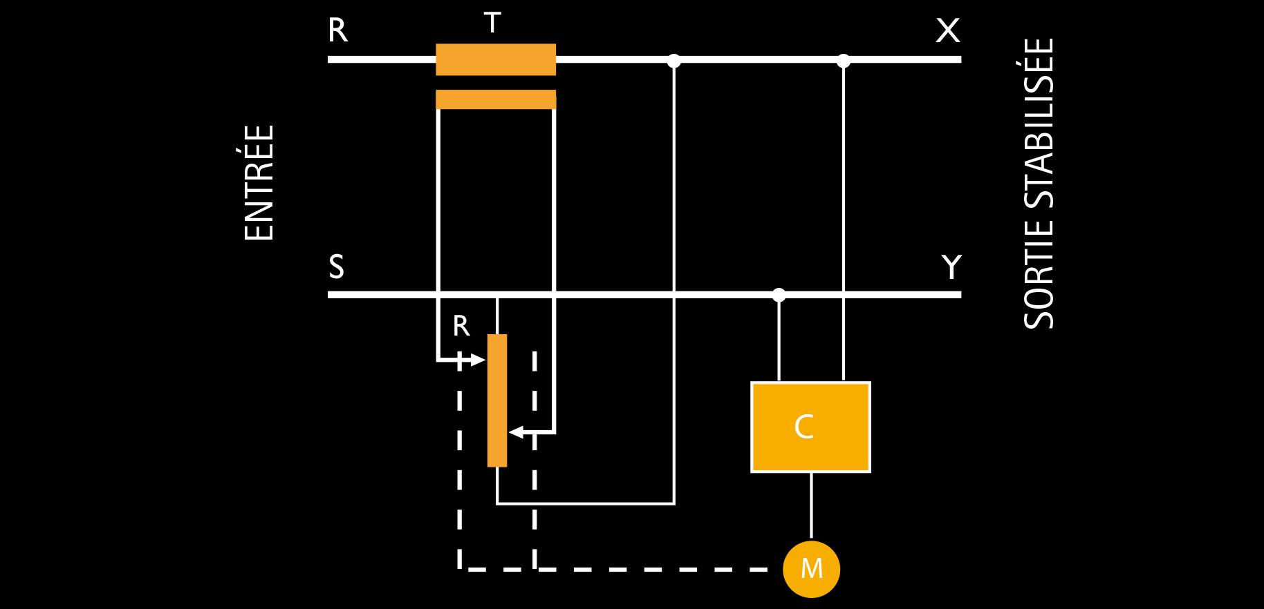 IREM Regulateurs automatiques de tension Monophase - SERIE-M