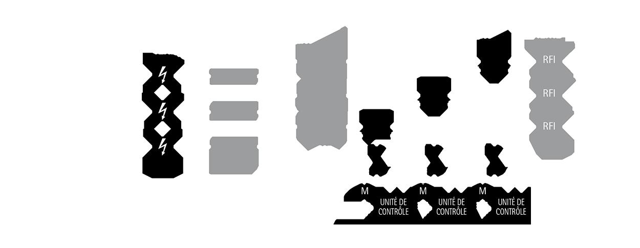 CONDITIONNEURS ELECTRODYNAMIQUES Steroguard IREM