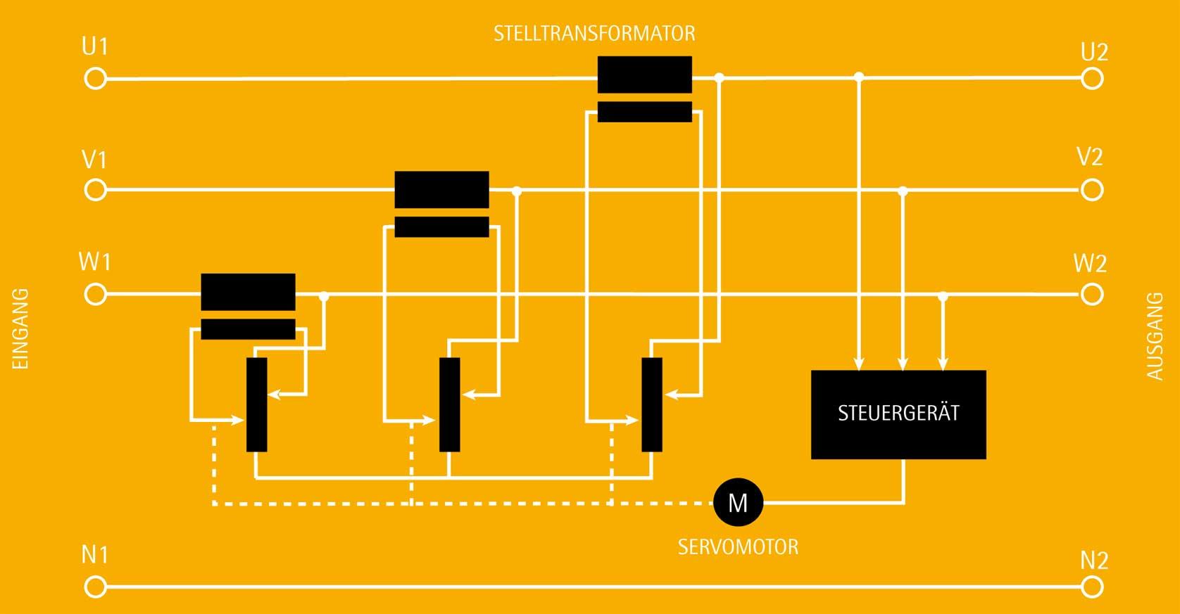 STEROSTAB T TRIFASE 22-800 KVA - stabilizzatore di tensione IREM