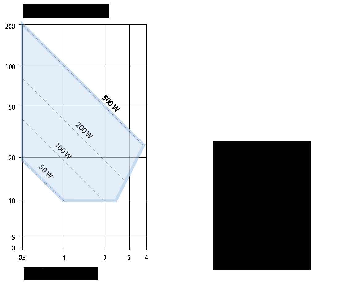 PELTON ECOWATT HYDRO LEISTUNGSBEREICH - IREM