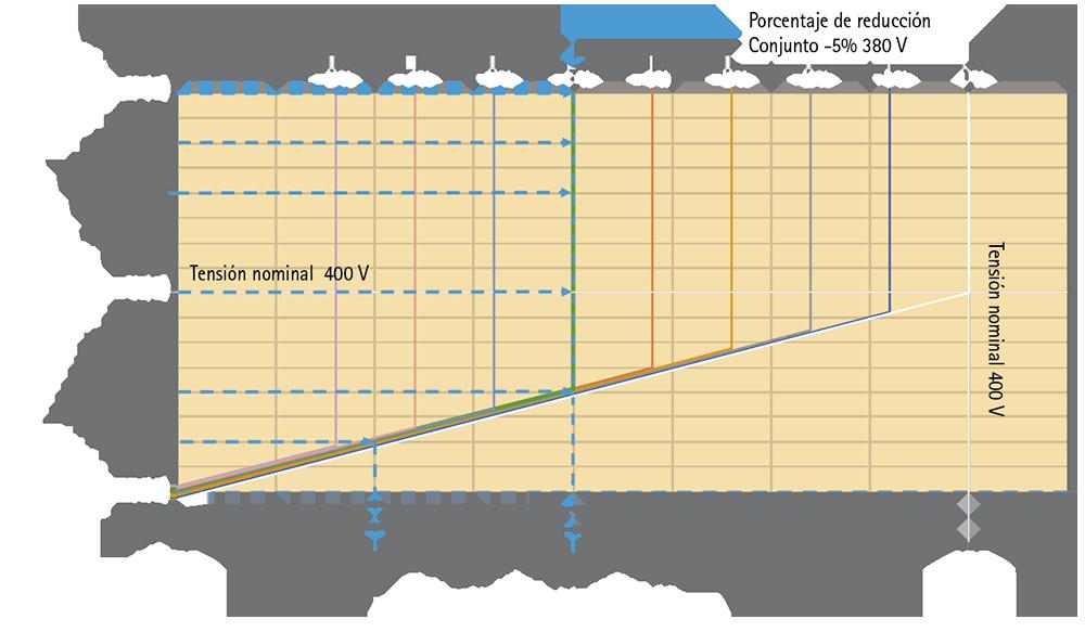 Power Quality: ECONOMIZADORES DE ENERGÍA IREM