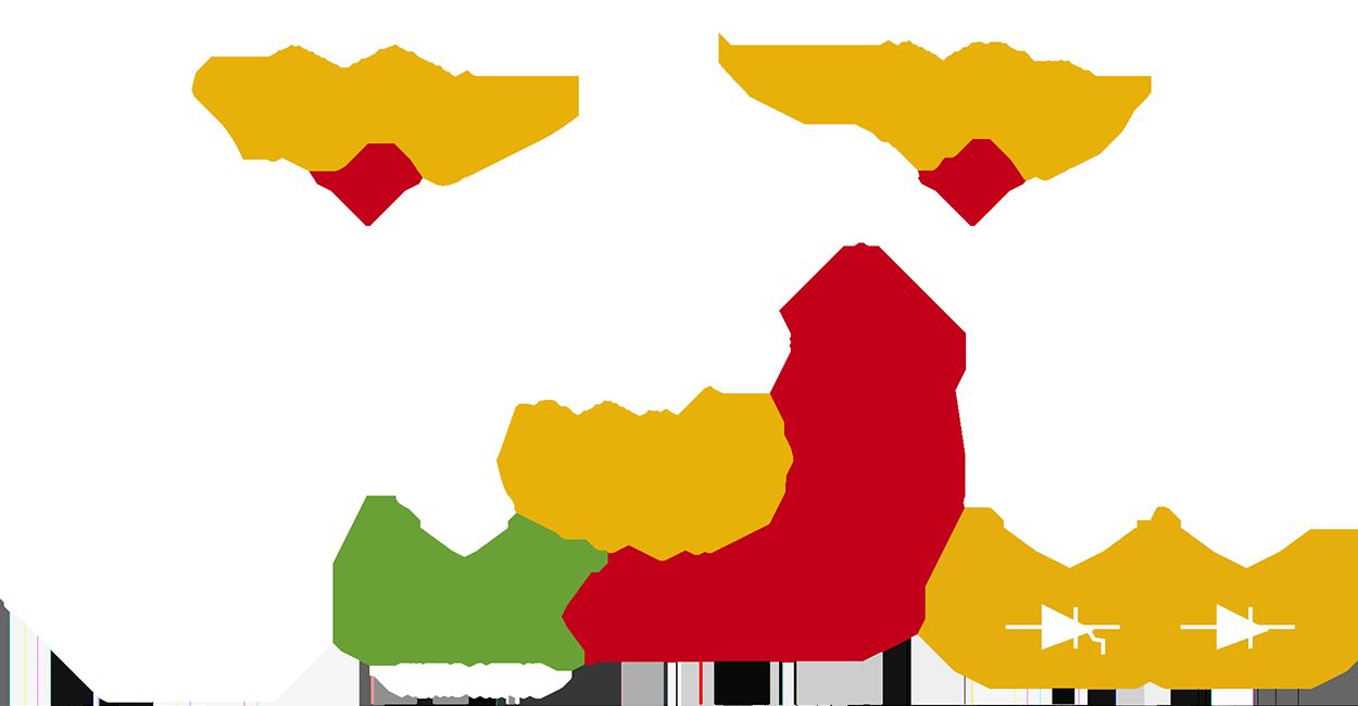 POWER QUALITY IREM: FILTROS ACTIVOS POR ARMÒNICOS SERIE AHF